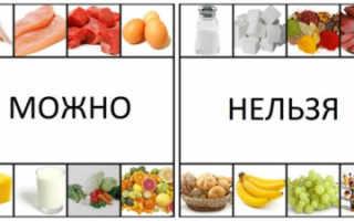 Низкоуглеводная диета при диабете: меню на неделю для диабетиков