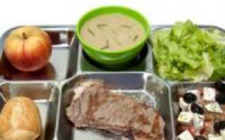 Гликемический индекс и калорийность продуктов питания