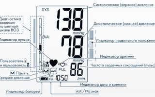 Показатели тонометра – расшифровка показателей прибора