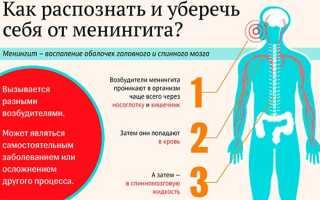 Как передается менингит: пути заражения и способы передачи
