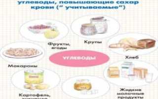Что такое хлебные единицы при диабете